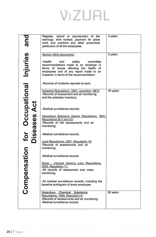 POPI-Manual---Induclean-(Pty)-Ltd_Page_29