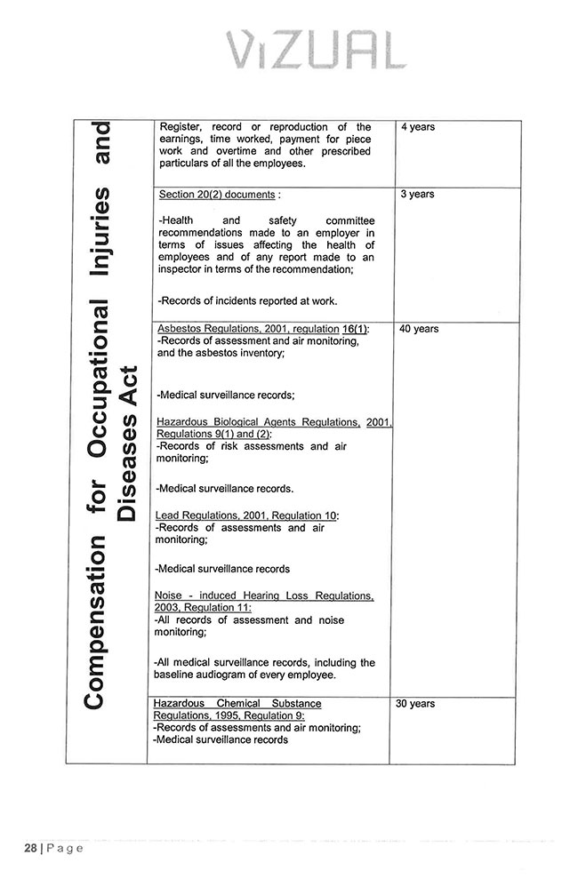 POPI-Manual---Moonstone-Investments-15-(Pty)-Ltd_Page_28